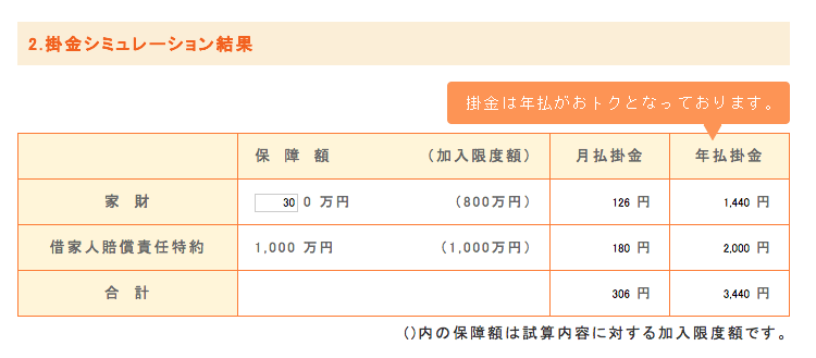 新型火災共済掛金計算_1000万の特約