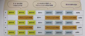 京都造形芸術大学附属高等学校のスクーリング資料
