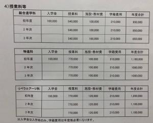 興学社高等学院の授業料の画像