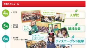 東京芸能学園のスクーリングの画像