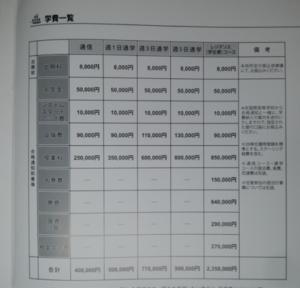 AIE国際高等学校の学費の画像