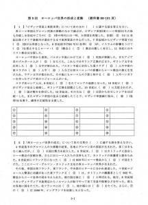 通信制高校のレポートの内容