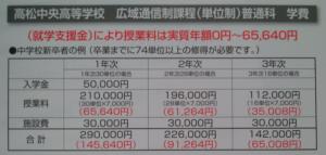 高松中央高等学校の学費の画像