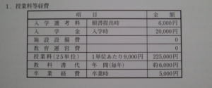 愛知産業大学工業高等学校の学費の画像