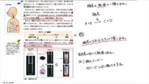映像授業は東京書籍の教科書授業インターネット講座を使用