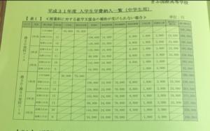 ぎふ国際高等学校の学費