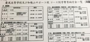 慶風高等学校の学費が分かる写真