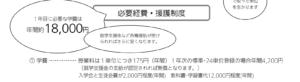 京都府立朱雀高校の学費・費用
