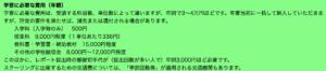 愛知県立旭陵高等学校の学費