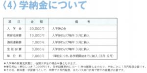岡山県美作高等学校の学費・費用