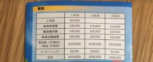 和歌山南陵高等学校の学費・費用