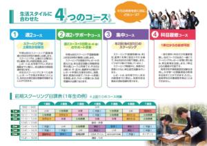 敬愛大学八日市場高等学校の4つのコース