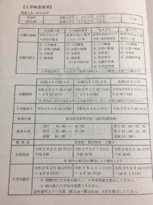 秋田修英高等学校の募集要項