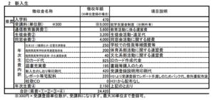 博多青松高校学費の画像