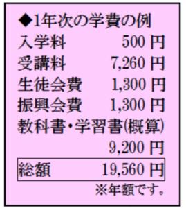 埼玉県立大宮中央高等学校の学費・費用