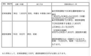 新宿山吹高校学費の画像