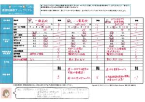 いっぺこっぺ通信オリジナル通信制高校チェックリスト