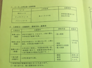 徳風高等学校の学費・費用
