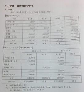 関西文化芸術高等学校の学費・費用