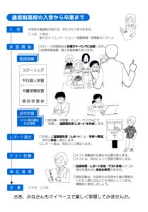 鶴岡南高校資料の画像