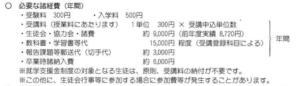 鶴岡南高校学費の画像