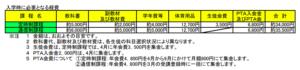 鳥取緑風高校学費の画像