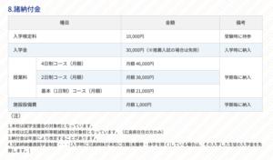 並木学院福山高等学校の学費の画像