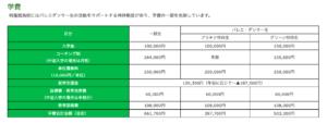 明蓬館高等学校学費の画像