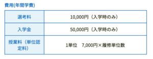 明誠高等学校の年間の費用・学費の画像