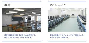 国際学院高等学校は学習施設が充実の画像