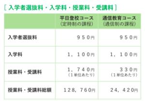 広島みらい創生高等学校学費の画像