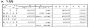 清和学園高等学校学費の画像