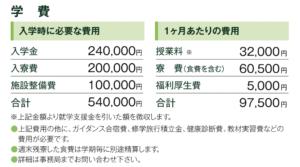 黄柳野高校学費の画像