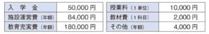 東朋学園学費の画像